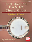 Left Hand Banjo Chord Chart