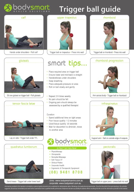 Trigger point therapy perth